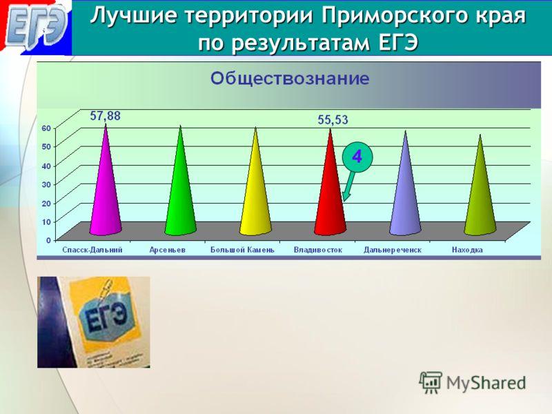 Лучшие территории Приморского края по результатам ЕГЭ 4