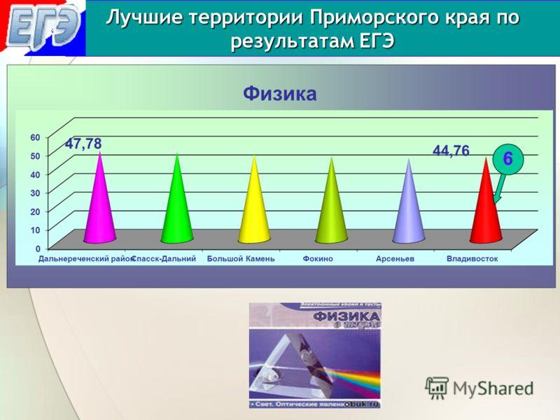 Лучшие территории Приморского края по результатам ЕГЭ 6