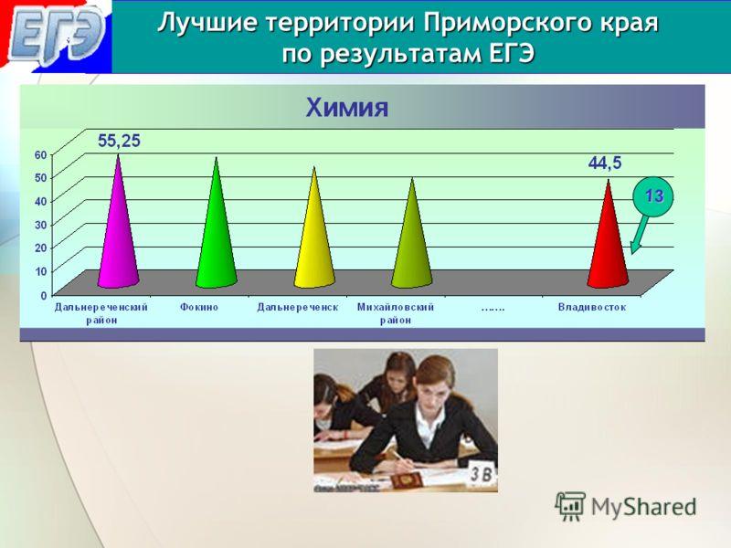Лучшие территории Приморского края по результатам ЕГЭ 13