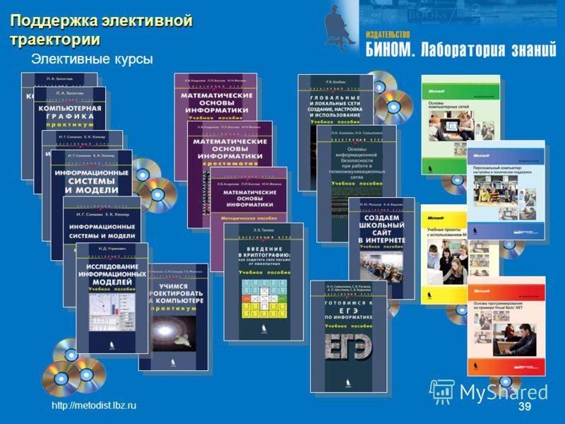 39 Элективные курсы Поддержка элективной траектории http://metodist.lbz.ru