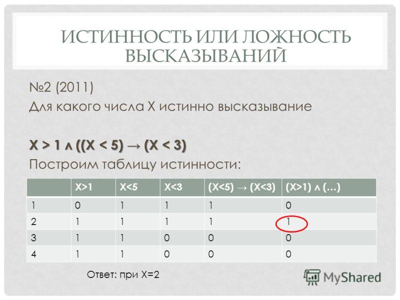 2 (2011) Для какого числа Х истинно высказывание Х > 1 л ((Х 1 л ((Х < 5) (X < 3) Построим таблицу истинности: X>1X