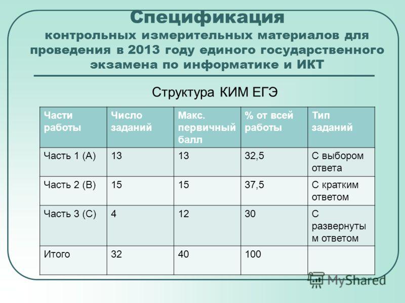 Спецификация контрольных измерительных материалов для проведения в 2013 году единого государственного экзамена по информатике и ИКТ Структура КИМ ЕГЭ Части работы Число заданий Макс. первичный балл % от всей работы Тип заданий Часть 1 (А)13131332,5С