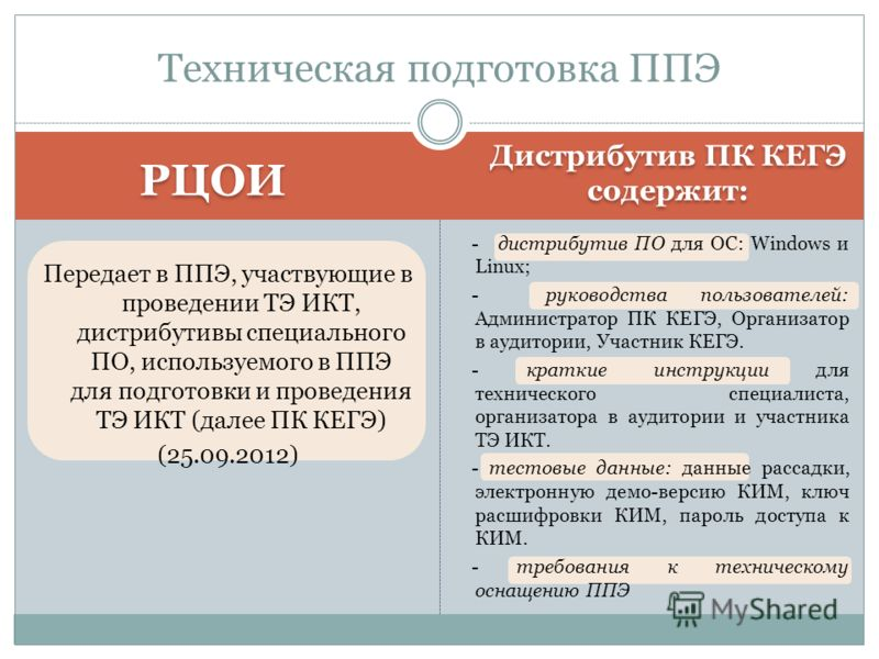 РЦОИ Дистрибутив ПК КЕГЭ содержит: Передает в ППЭ, участвующие в проведении ТЭ ИКТ, дистрибутивы специального ПО, используемого в ППЭ для подготовки и проведения ТЭ ИКТ (далее ПК КЕГЭ) (25.09.2012) - дистрибутив ПО для ОС: Windows и Linux; - руководс