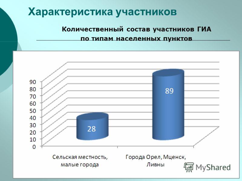Характеристика участников Количественный состав участников ГИА по типам населенных пунктов