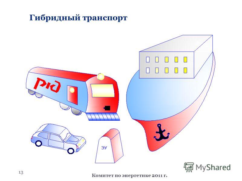 13 Комитет по энергетике 2011 г. Гибридный транспорт