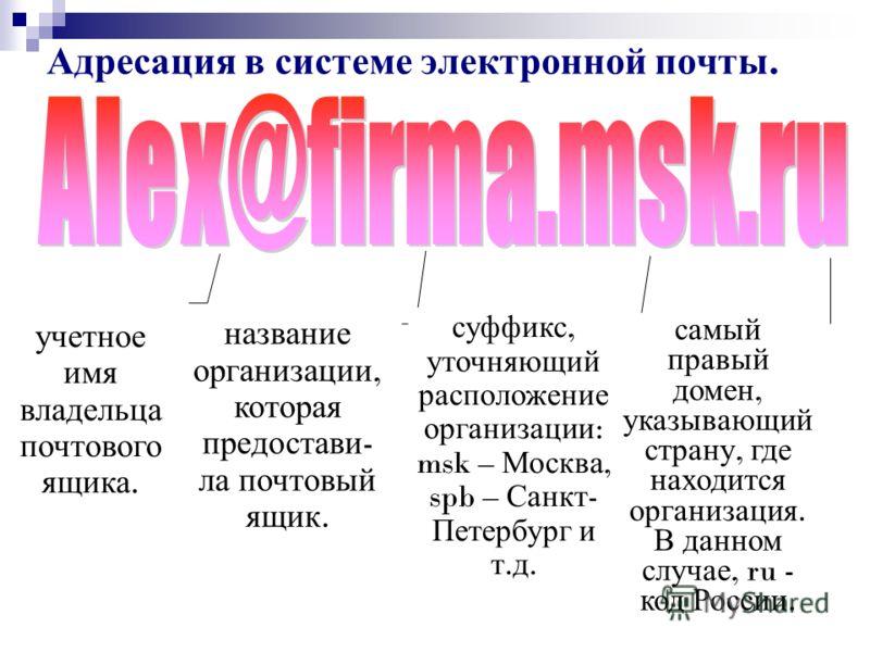 Адресация в системе электронной почты. учетное имя владельца почтового ящика. название организации, которая предостави - ла почтовый ящик. суффикс, уточняющий расположение организации : msk – Москва, spb – Санкт - Петербург и т. д. самый правый домен