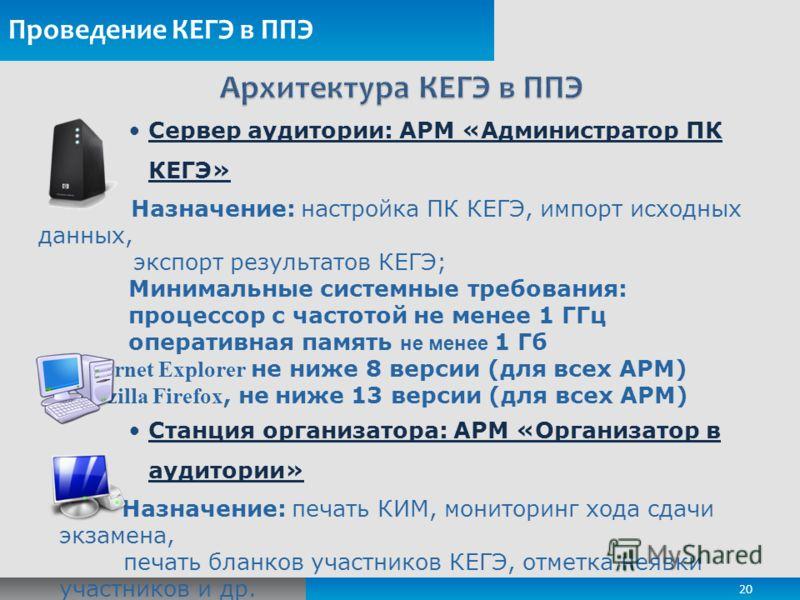 Проведение КЕГЭ в ППЭ 20 Сервер аудитории: АРМ «Администратор ПК КЕГЭ» Назначение: настройка ПК КЕГЭ, импорт исходных данных, экспорт результатов КЕГЭ; Минимальные системные требования: процессор с частотой не менее 1 ГГц оперативная память не менее