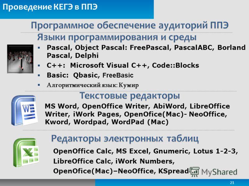 Проведение КЕГЭ в ППЭ 21 Pascal, Object Pascal: FreePascal, PascalABC, Borland Pascal, Delphi C++: Microsoft Visual C++, Code::Blocks Basic: Qbasic, FreeBasic Алгоритмический язык: Кумир MS Word, OpenOffice Writer, AbiWord, LibreOffice Writer, iWork