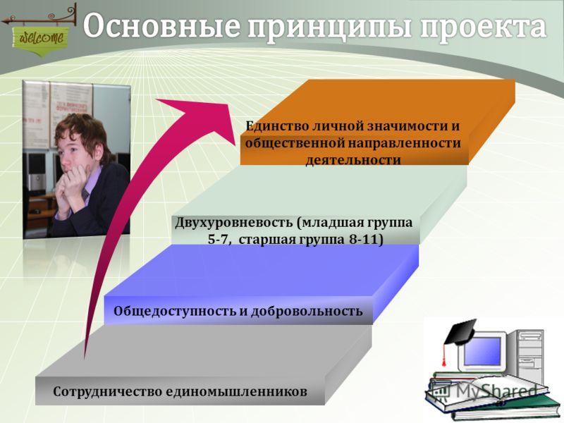 Единство личной значимости и общественной направленности деятельности Двухуровневость (младшая группа 5-7, старшая группа 8-11) Общедоступность и добровольность Сотрудничество единомышленников