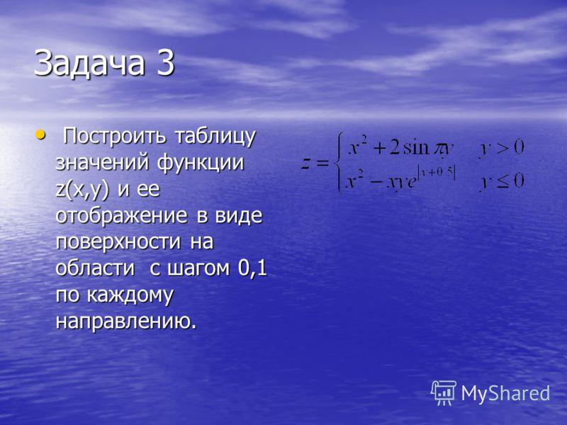 Задача 3 Построить таблицу значений функции z(x,y) и ее отображение в виде поверхности на области с шагом 0,1 по каждому направлению. Построить таблицу значений функции z(x,y) и ее отображение в виде поверхности на области с шагом 0,1 по каждому напр