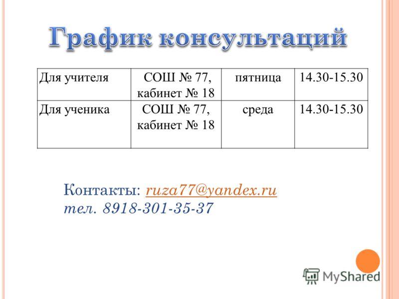 Для учителя СОШ 77, кабинет 18 пятница14.30-15.30 Для ученикаСОШ 77, кабинет 18 среда14.30-15.30 Контакты: ruza77@yandex.ru тел. 8918-301-35-37 ruza77@yandex.ru
