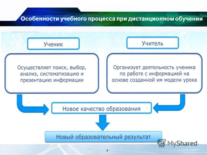 7 Особенности учебного процесса при дистанционном обучении
