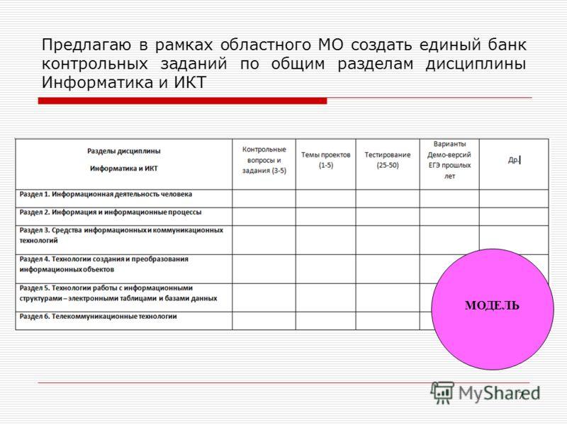 Предлагаю в рамках областного МО создать единый банк контрольных заданий по общим разделам дисциплины Информатика и ИКТ 7 МОДЕЛЬ