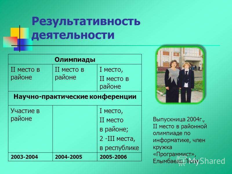 Олимпиады II место в районе I место, II место в районе Научно-практические конференции Участие в районе I место, II место в районе; 2 -III места, в республике 2003-20042004-20052005-2006 Выпускница 2004г., II место в районной олимпиаде по информатике