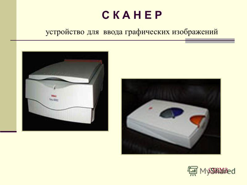 С К А Н Е Р устройство для ввода графических изображений