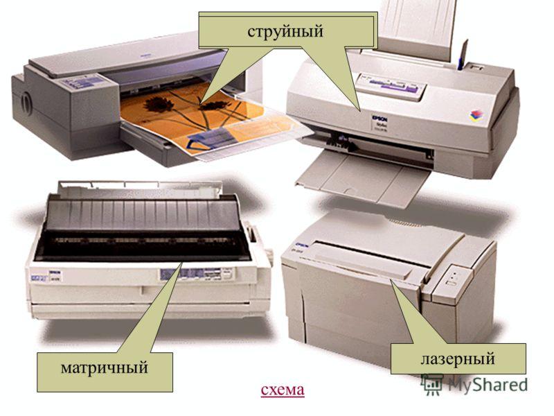 матричный лазерный струйный схема