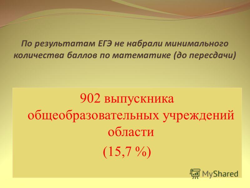 По результатам ЕГЭ не набрали минимального количества баллов по математике (до пересдачи) 902 выпускника общеобразовательных учреждений области (15,7 %)