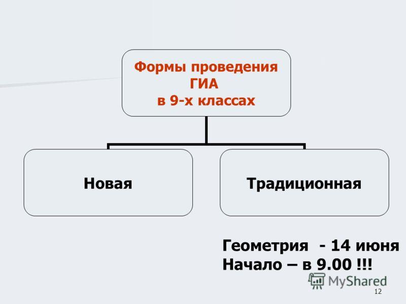 12 Формы проведения ГИА в 9-х классах НоваяТрадиционная Геометрия - 14 июня Начало – в 9.00 !!!