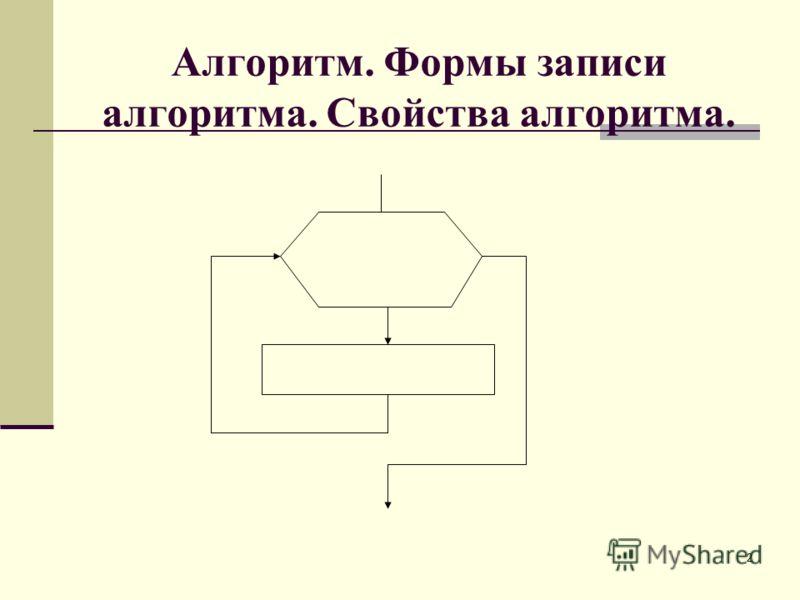 2 Алгоритм. Формы записи алгоритма. Свойства алгоритма.