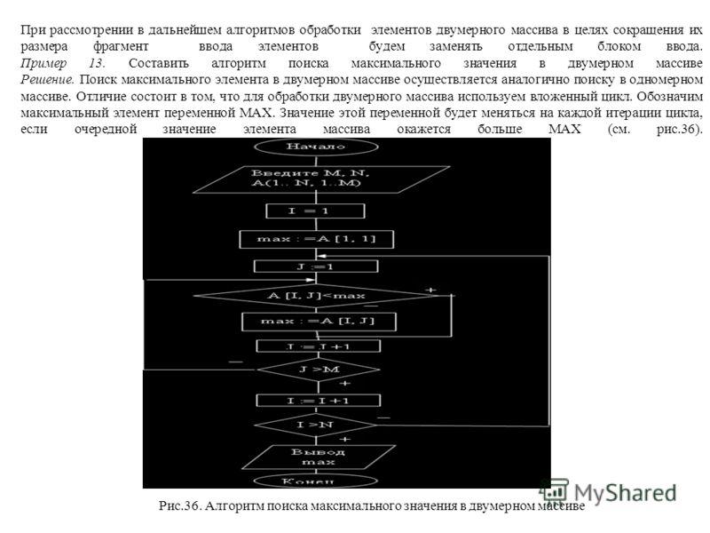 При рассмотрении в дальнейшем алгоритмов обработки элементов двумерного массива в целях сокращения их размера фрагмент ввода элементов будем заменять отдельным блоком ввода. Пример 13. Составить алгоритм поиска максимального значения в двумерном масс