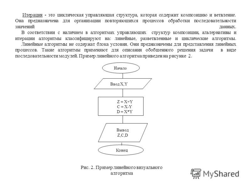 Итерация - это циклическая управляющая структура, которая содержит композицию и ветвление. Она предназначена для организации повторяющихся процессов обработки последовательности значений данных. В соответствии с наличием в алгоритмах управляющих стру