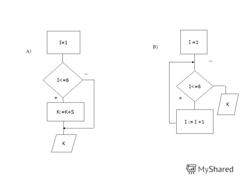 A) В) + I =1 I := I +1 K I