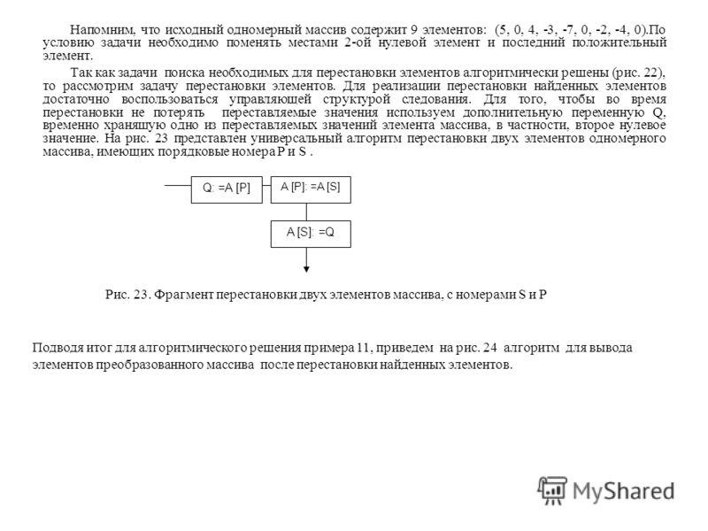 Напомним, что исходный одномерный массив содержит 9 элементов: (5, 0, 4, -3, -7, 0, -2, -4, 0).По условию задачи необходимо поменять местами 2-ой нулевой элемент и последний положительный элемент. Так как задачи поиска необходимых для перестановки эл