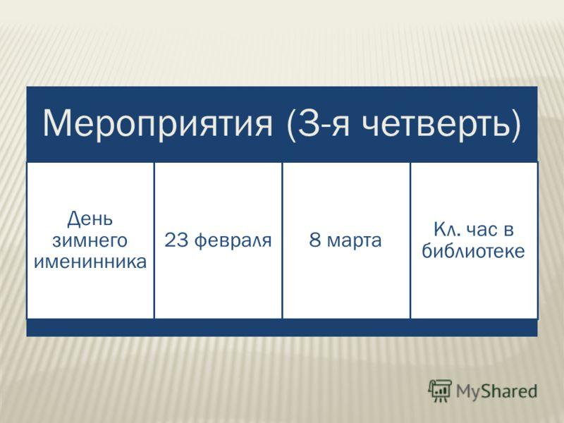 Мероприятия (3-я четверть) День зимнего именинника 23 февраля8 марта Кл. час в библиотеке