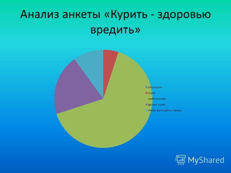 Анализ анкеты «Курить - здоровью вредить»