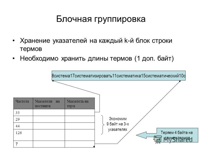 Блочная группировка Хранение указателей на каждый k-й блок строки термов Необходимо хранить длины термов (1 доп. байт) ЧастотаУказатели на постинги Указатель на терм 33 29 44 126 7 8система17систематизировать11систематика15систематический10с Теряем 4