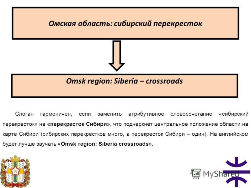 Омская область: сибирский перекресток Omsk region: Siberia – crossroads Слоган гармоничен, если заменить атрибутивное словосочетание «сибирский перекресток» на «перекресток Сибири», что подчеркнет центральное положение области на карте Сибири (сибирс