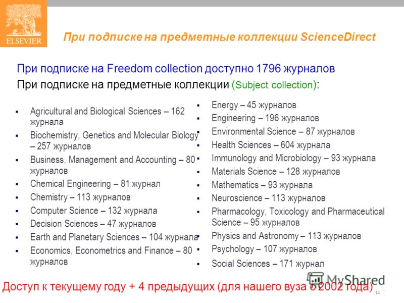 14 При подписке на предметные коллекции ScienceDirect Agricultural and Biological Sciences – 162 журнала Biochemistry, Genetics and Molecular Biology – 257 журналов Business, Management and Accounting – 80 журналов Chemical Engineering – 81 журнал Ch