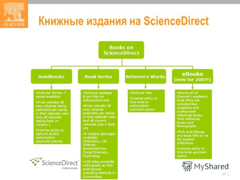 20 Книжные издания на ScienceDirect