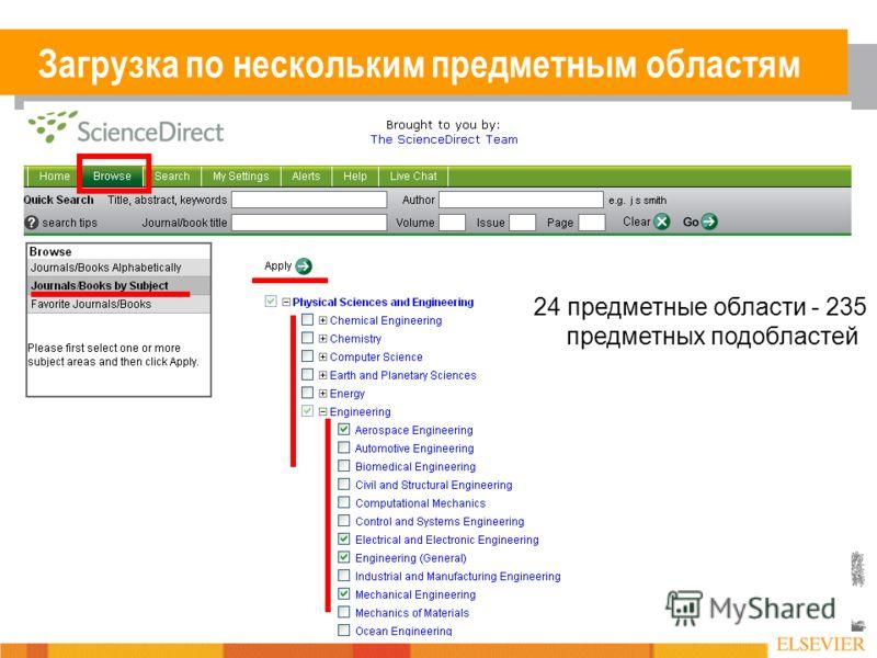 Загрузка по нескольким предметным областям 24 предметные области - 235 предметных подобластей