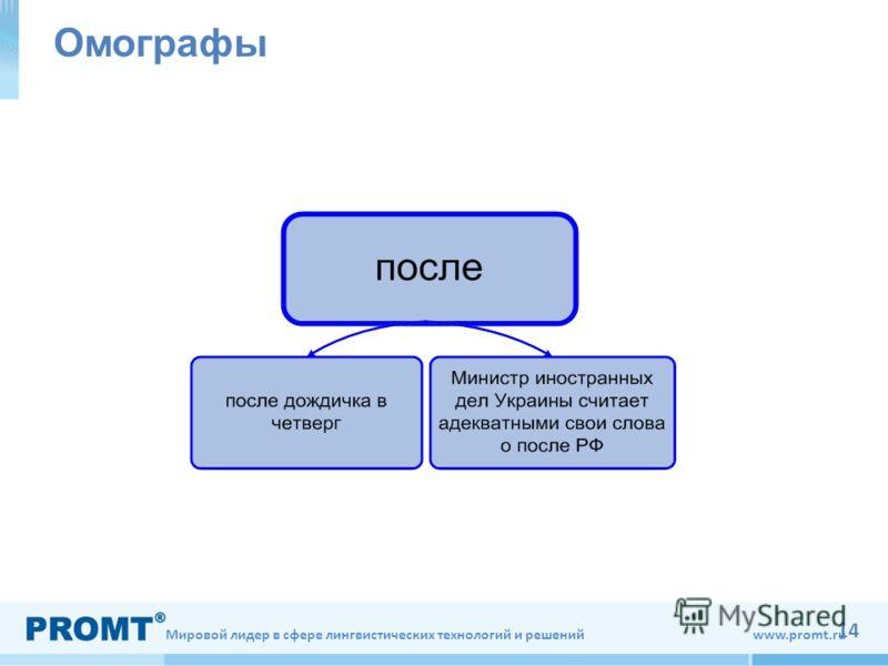 Мировой лидер в сфере лингвистических технологий и решений www.promt.ru 14 Омографы