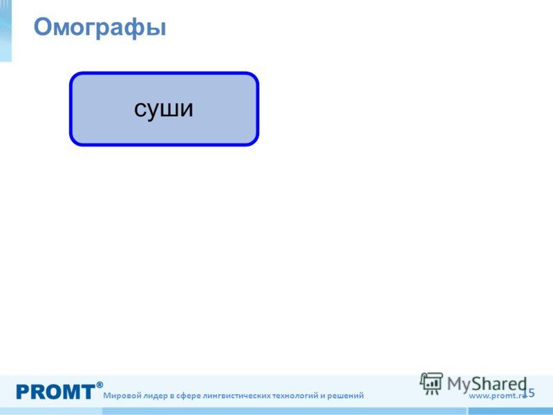 Мировой лидер в сфере лингвистических технологий и решений www.promt.ru 15 Омографы