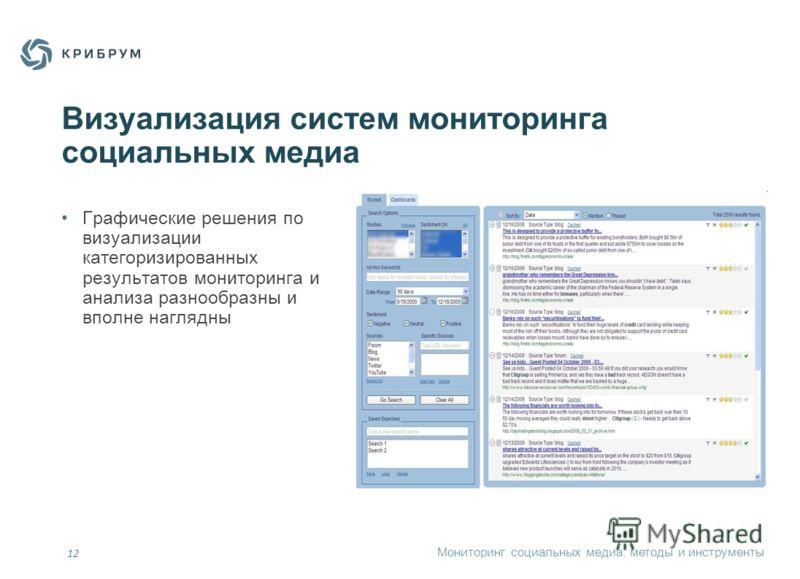 Мониторинг социальных медиа: методы и инструменты 12 Визуализация систем мониторинга социальных медиа Графические решения по визуализации категоризированных результатов мониторинга и анализа разнообразны и вполне наглядны