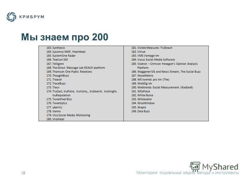 Мониторинг социальных медиа: методы и инструменты Мы знаем про 200 18