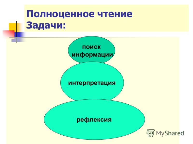 Полноценное чтение Задачи: поиск информации интерпретация рефлексия
