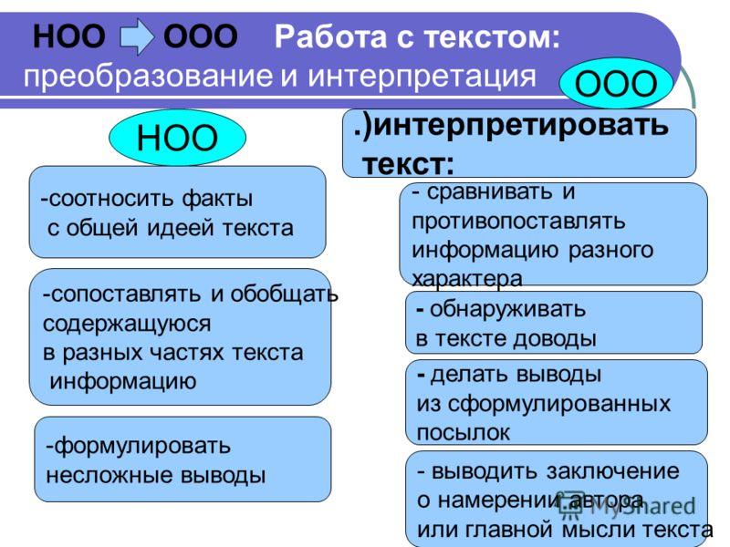 НОО -> ООО Работа с текстом: преобразование и интерпретация -соотносить факты с общей идеей текста - обнаруживать в тексте доводы -формулировать несложные выводы -сопоставлять и обобщать содержащуюся в разных частях текста информацию - сравнивать и п