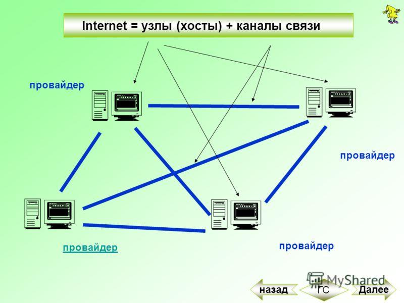 Internet = узлы (хосты) + каналы связи провайдер провайдер Далее ГС назад
