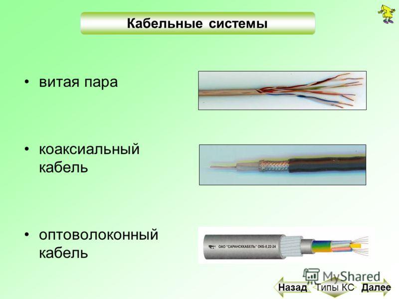витая пара коаксиальный кабель оптоволоконный кабель Далее Назад Кабельные системы Типы КС