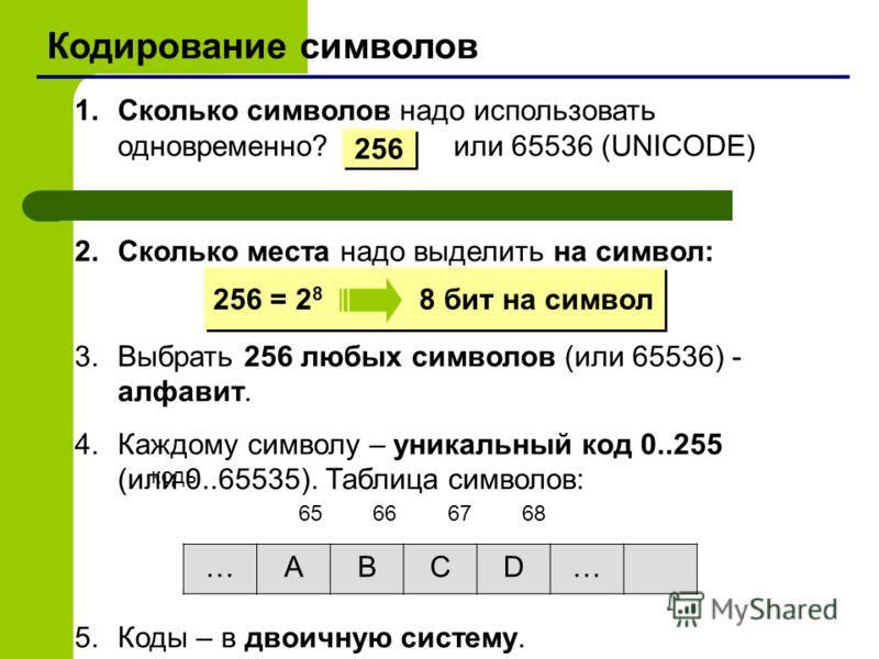 Кодирование символов 1.Сколько символов надо использовать одновременно? или 65536 (UNICODE) 2.Сколько места надо выделить на символ: 3.Выбрать 256 любых символов (или 65536) - алфавит. 4.Каждому символу – уникальный код 0..255 (или 0..65535). Таблица