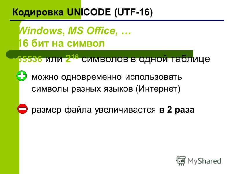 Кодировка UNICODE (UTF-16) Windows, MS Office, … 16 бит на символ 65536 или 2 16 символов в одной таблице можно одновременно использовать символы разных языков (Интернет) размер файла увеличивается в 2 раза