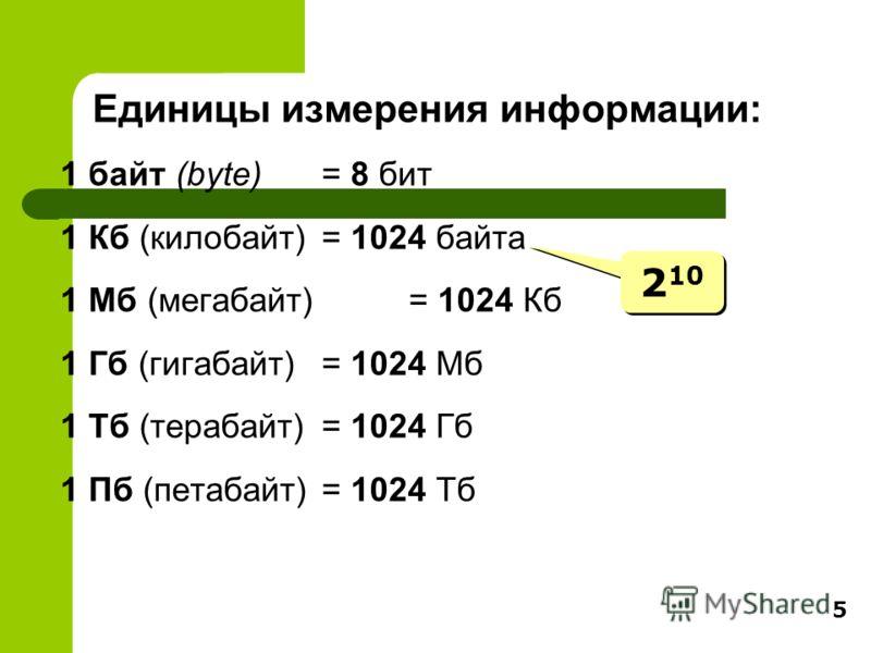 5 Единицы измерения информации: 1 байт (bytе) = 8 бит 1 Кб (килобайт) = 1024 байта 1 Мб (мегабайт) = 1024 Кб 1 Гб (гигабайт) = 1024 Мб 1 Тб (терабайт) = 1024 Гб 1 Пб (петабайт) = 1024 Тб 2 10