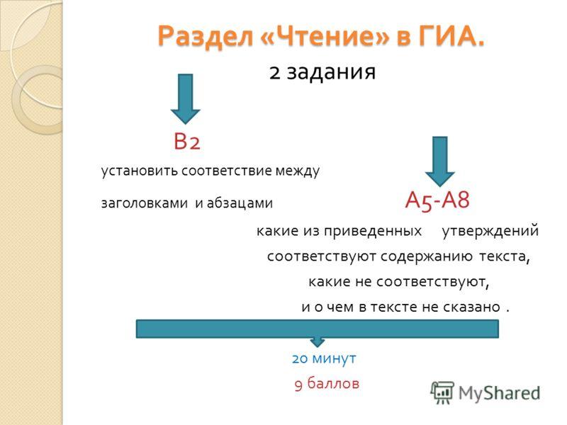 Раздел « Чтение » в ГИА. 2 задания В 2 установить соответствие между заголовками и абзацами А 5- А 8 какие из приведенных утверждений соответствуют содержанию текста, какие не соответствуют, и о чем в тексте не сказано. 20 минут 9 баллов