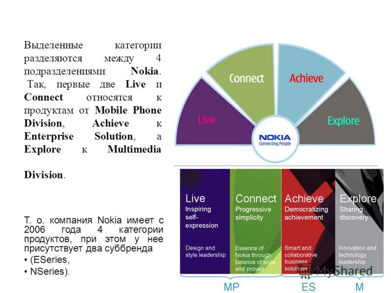 Выделенные категории разделяются между 4 подразделениями Nokia. Так, первые две Live и Connect относятся к продуктам от Mobile Phone Division, Achieve к Enterprise Solution, а Explore к Multimedia Division. Т. о. компания Nokia имеет с 2006 года 4 ка