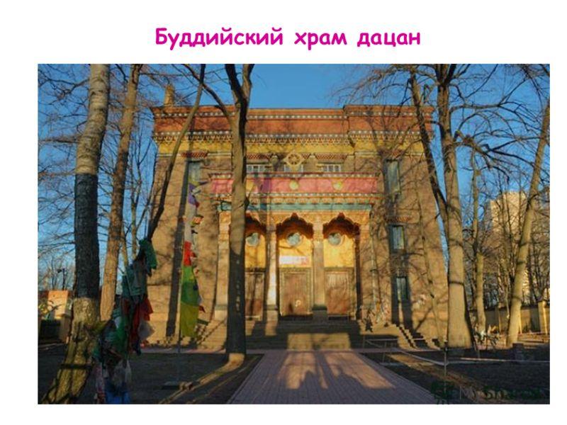 Религии России Презентация