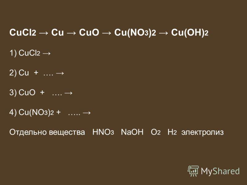 CuCl 2 Cu CuO Cu(NO 3 ) 2 Cu(OH) 2 1)CuCl 2 2)Cu + …. 3)CuO + …. 4)Cu(NO 3 ) 2 + ….. Отдельно вещества HNO 3 NaOH O 2 H 2 электролиз