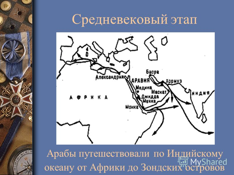 Средневековый этап Арабы путешествовали по Индийскому океану от Африки до Зондских островов